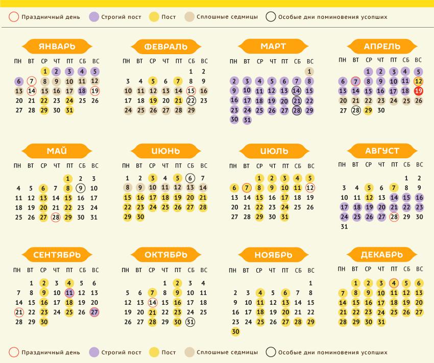календарь православных постов